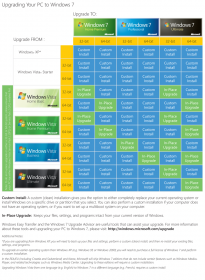 windows-upgrade-chart